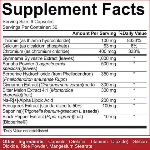 5% Nutrition Freak Show Nutrition Facts at Supplement Superstore Canada