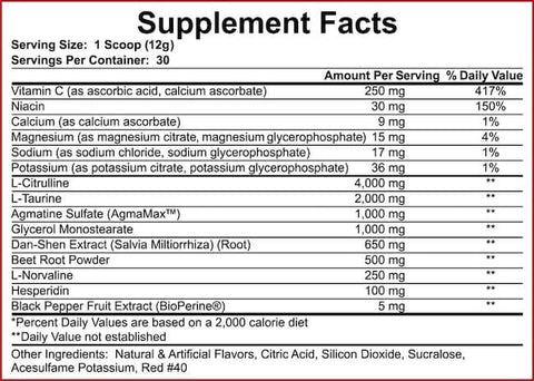 5% Nutrition Full As F-ck Nutrition Facts at Supplement Superstore Canada