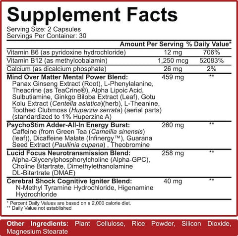 5% Nutrition Mentality Nutrition Facts at Supplement Superstore Canada