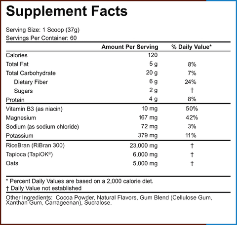 5% Nutrition Real Carbs Rice Nutrition Facts at Supplement Superstore Canada