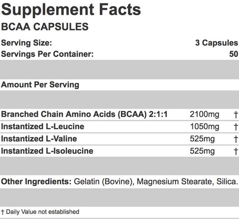 Allmax BCAA Capsules Raw Ingredients at Supplement Superstore Canada