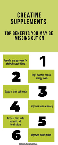 Infographic on the benefits of creatine