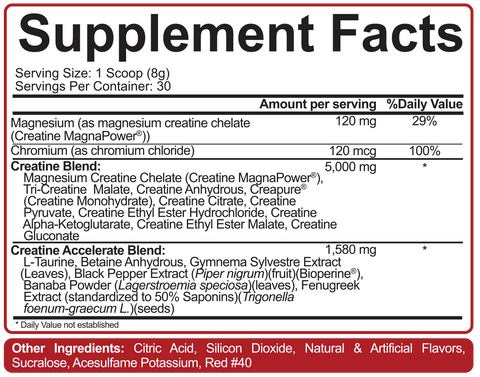 5% Nutrition Crea-TEN Creatine Nutrition Facts Panel at Supplement Superstore Canada