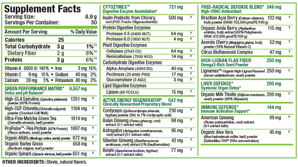 CytoGreens by NovaForme Allmax Foundation Greens at Supplement Superstore Canada