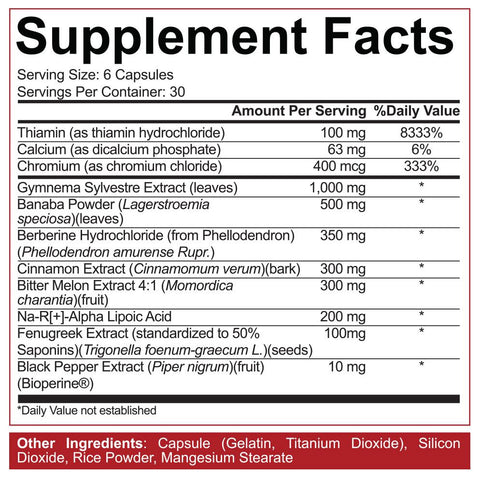 5% Nutrition Freak Show Insulin Mimicker and Digestion Support Nutrition Facts Panel at Supplement Superstore Canada