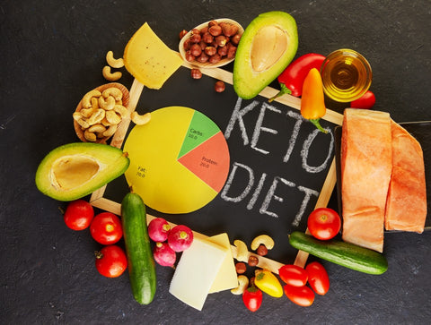 """""""Keto Diet"""" written on a chalkboard coved in fruits and vegetables"""
