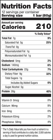 ONE Brands ONE Bar Nutrition Facts