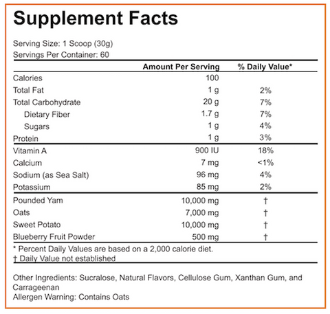 Real Food by 5 Percent Nutrition Carbohydrate at Supplement Superstore