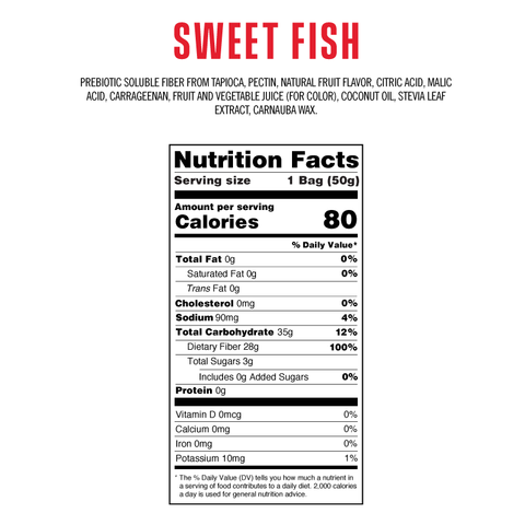 Sweet Fish Smart Sweets by Smart Sweets Functional Food Candy at Supplement Superstore Canada