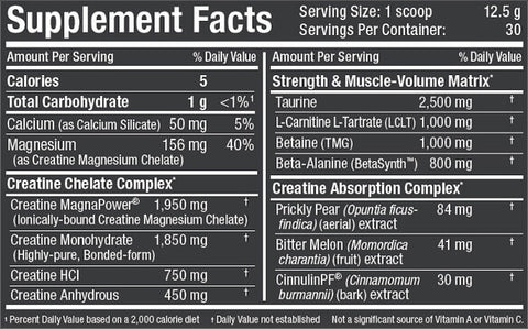 Allmax CVOL Creatine Nutrition Facts at Supplement Superstore Canada