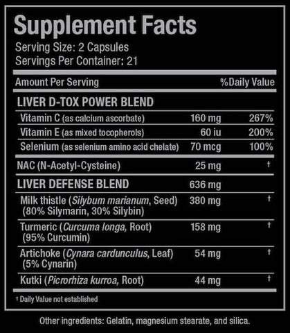 Allmax Liver DTox Nutrition Facts at Supplement Superstore Canada