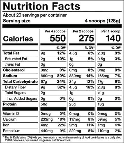 Allmax Meal Prep Nutrition Facts at Supplement Superstore Canada