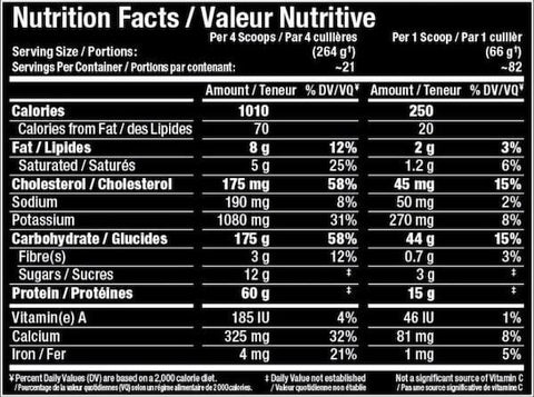 Allmax QuickMass Nutrition Facts at Supplement Superstore Canada