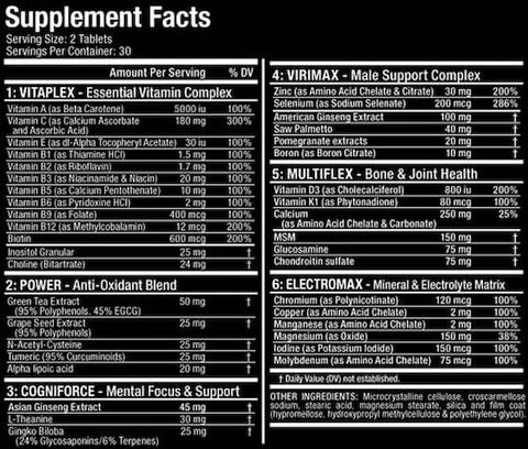 Allmax Vitaform Nutrition Facts at Supplement Superstore Canada