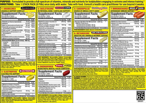 Allmax Vitastack Nutrition Facts at Supplement Superstore Canada