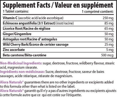 Alora Naturals Cold CAZE Nutrition Facts at Supplement Superstore Canada