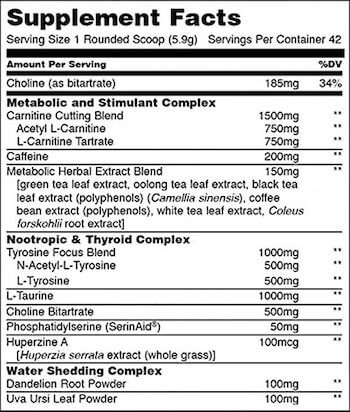 Animal Cuts Powder Nutrition Facts at Supplement Superstore Canada