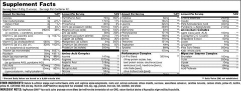 Animal Pak Powder Nutrition Facts at Supplement Superstore Canada