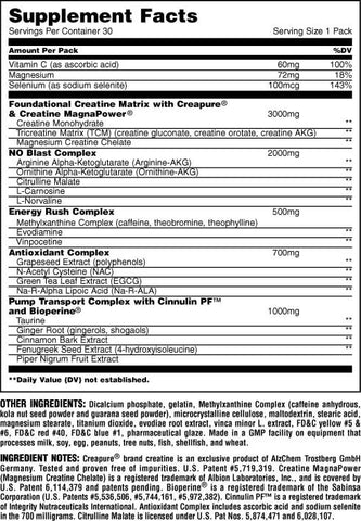 Universal Nutrition Animal Pump Nutrition Facts
