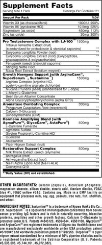 Animal Stak Nutrition Facts at Supplement Superstore Canada