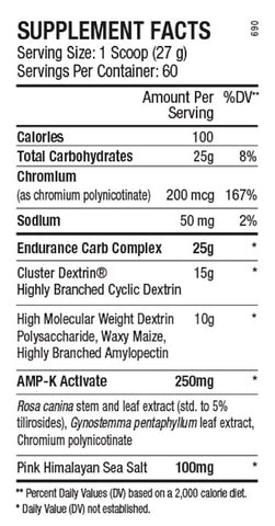 ANS Performance Carb HP Nutrition Facts at Supplement Superstore Canada