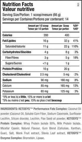 ANS Performance KetoSys Natural Meal Replacement Nutrition Facts at Supplement Superstore Canada