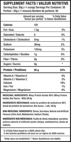Beyond Yourself Beyond Isolate Candy Shoppe Series Nutrition Facts at Supplement Superstore Canada