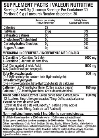 Beyond Yourself Keto Fire Nutrition Facts at Supplement Superstore Canada