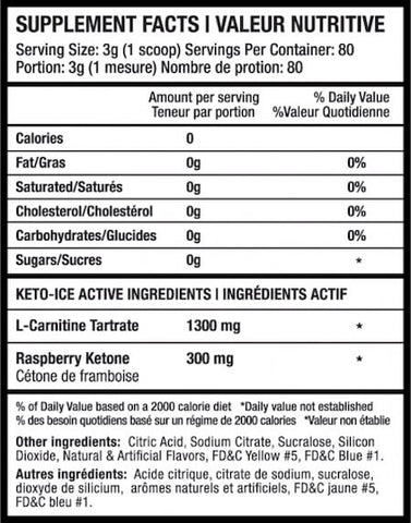 Beyond Yourself Keto Ice Nutrition Facts at Supplement Superstore Canada