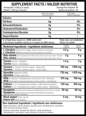 Beyond Yourself SuperSet Nutrition Facts at Supplement Superstore Canada