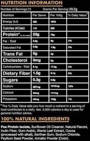 Blessed Plant Protein Nutrition Facts at Supplement Superstore Canada
