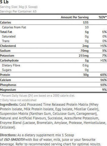 Blue Star Nutraceuticals Iso-Smooth Nutrition Facts at Supplement Superstore Canada