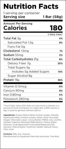 Built Bar Nutrition Facts at Supplement Superstore Canada