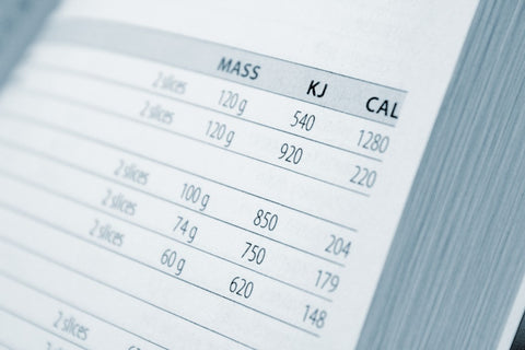 Close up of calorie, mass, and KJ in foods