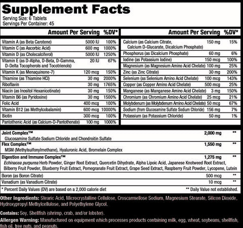Controlled Labs Orange Triad Nutrition Facts