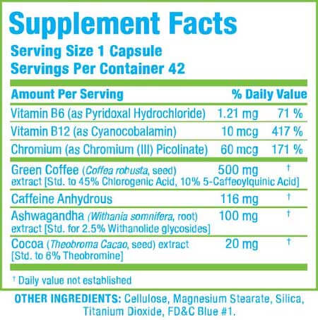 Femme Fit Rapidcuts Femme Nutrition Facts at Supplement Superstore Canada