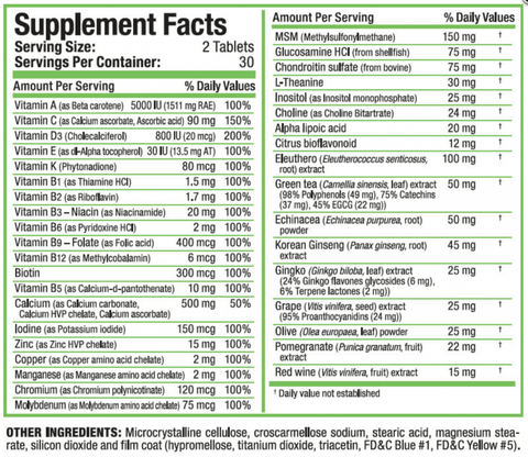 Femme Fit VitaFemme Multi Vitamin Nutrition Facts Supplements Canada