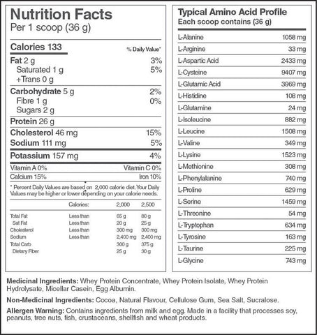 Fusion Prozilla Nutrition Facts at Supplement Superstore Canada