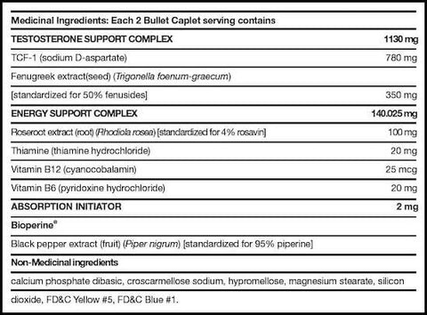 Fusion Zeus Nutrition Facts at Supplement Superstore Canada