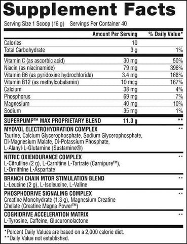 Gaspari Nutrition SuperPump Max Nutrition Facts at Supplement Superstore Canada