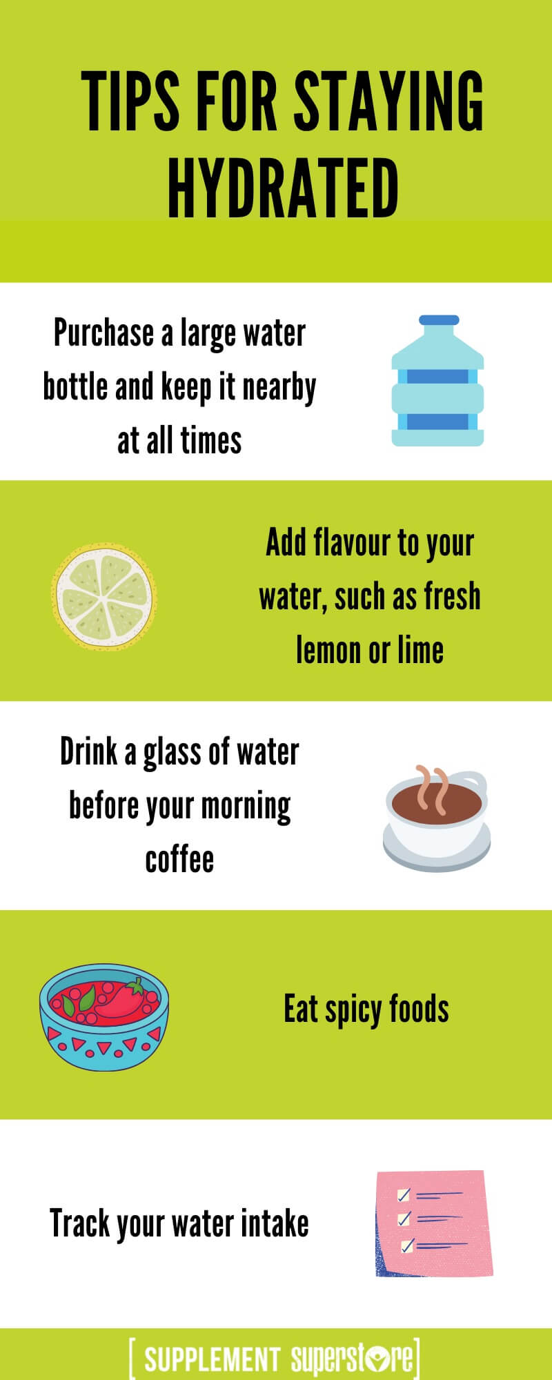 How Much Should I Hydrate Infographic