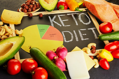 """""""Keto Diet"""" written on chalkboard surrounded by vegetables and fat foods"""