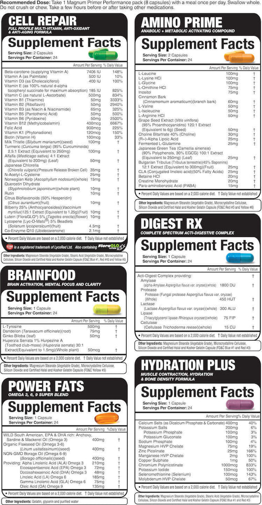 Magnum Nutraceuticals Primer Performance Packs Multi Vitamin Nutrition Facts at Supplement Superstore Canada