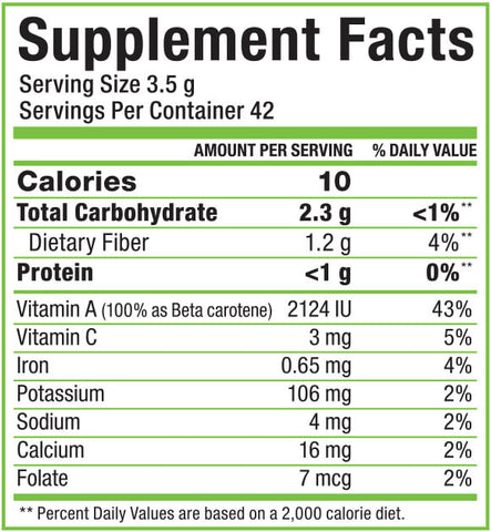 Novaforme Wheat Grass Nutrition Facts Supplements Canada