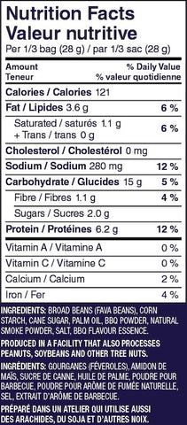 Nutraphase Clean Beans Nutrition Facts at Supplement Superstore Canada