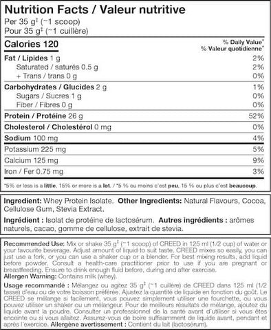 Perfect Sports Creed Nutrition Facts at Supplement Superstore Canada