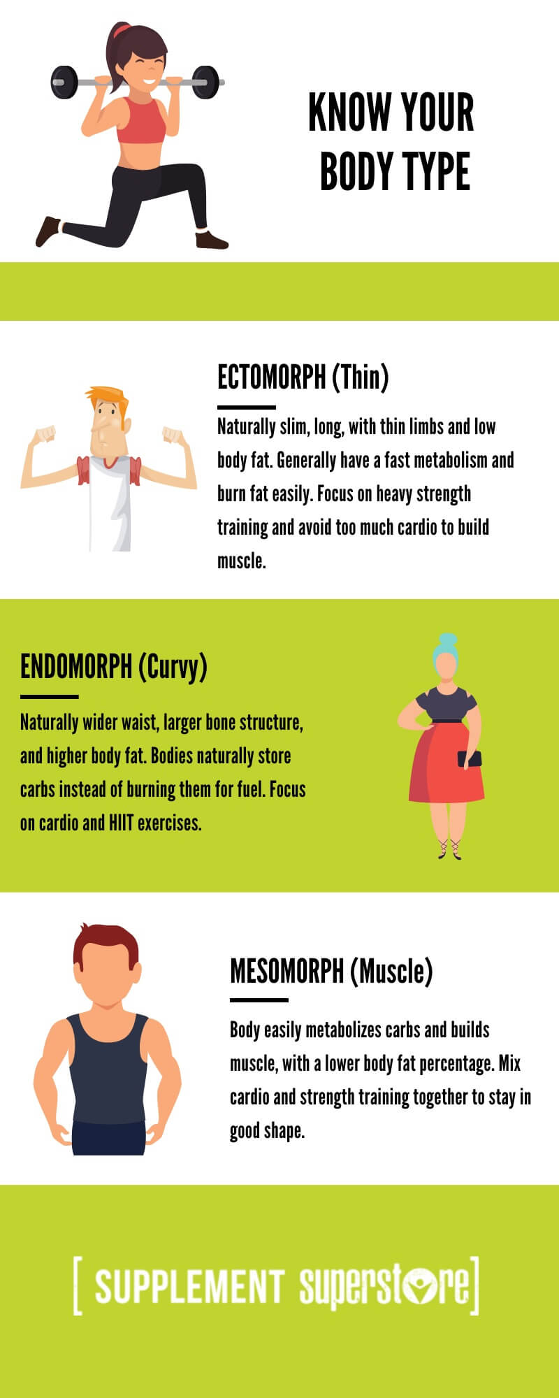 Plan Correct Master Your Body Type Infographic