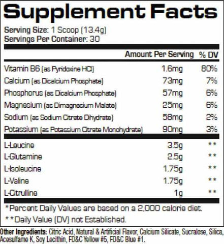 ProSupps HydroBCAA Nutrition Facts at Supplement Superstore Canada