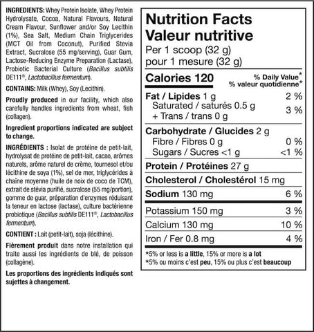 PVL Iso Gold Nutrition Facts at Supplement Superstore Canada