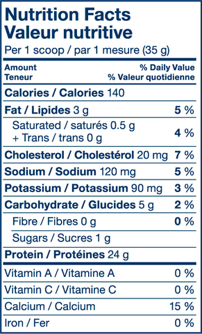 PVL Sport Whey Protein Nutrition Facts